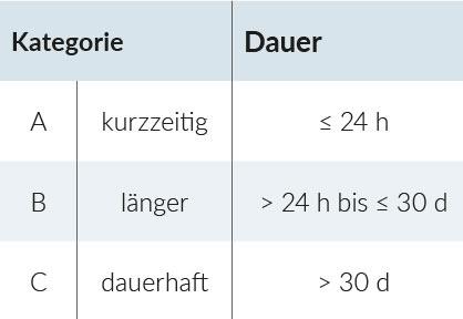 qtec-tabelle-Rueckstandswerte-02-