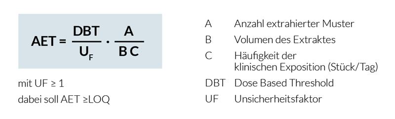 qtec-tabelle-ISO-10993-18-eins